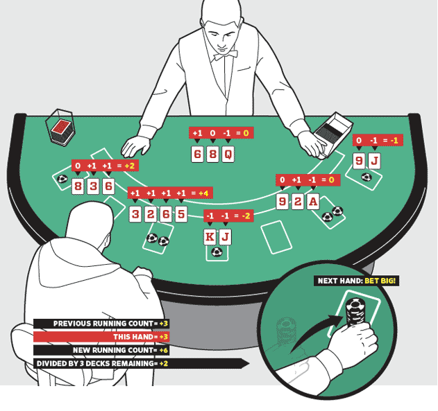 how to black jack
