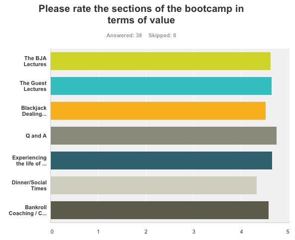 blackjack apprenticeship bootcamp