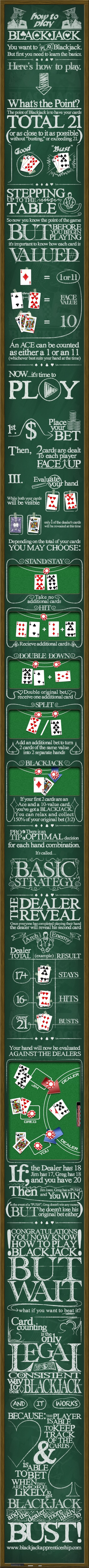 How to play blackjack skinny