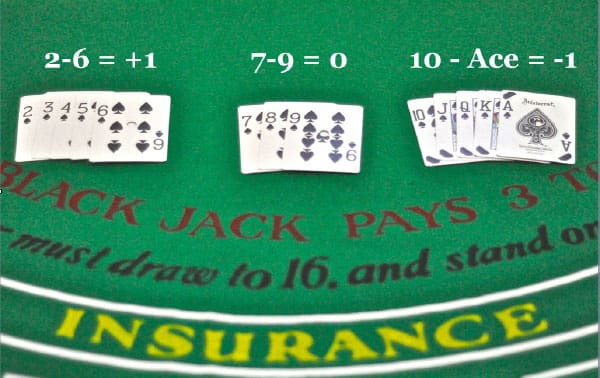 High low card counting system for blackjack average procter and gamble salaries